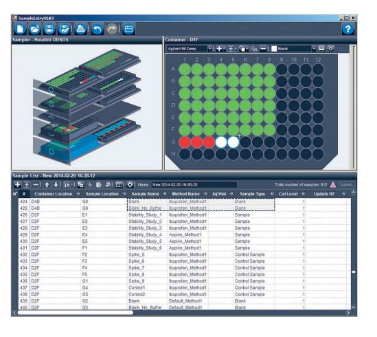 Agilent 1260 液相色谱仪数据分析